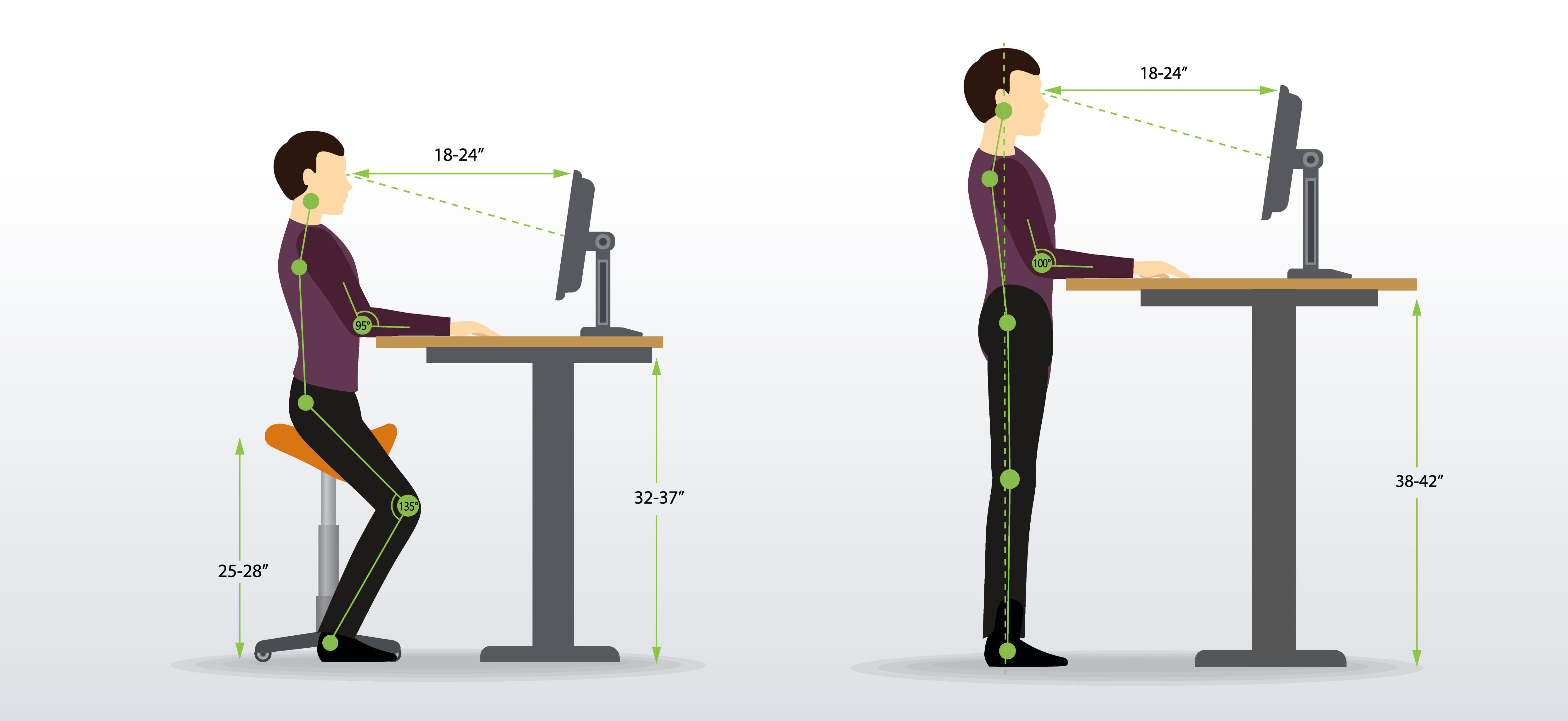 Paycom Blog Requests For Standing Desks How Hr Can