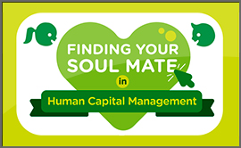 Human Capital Management Infographic
