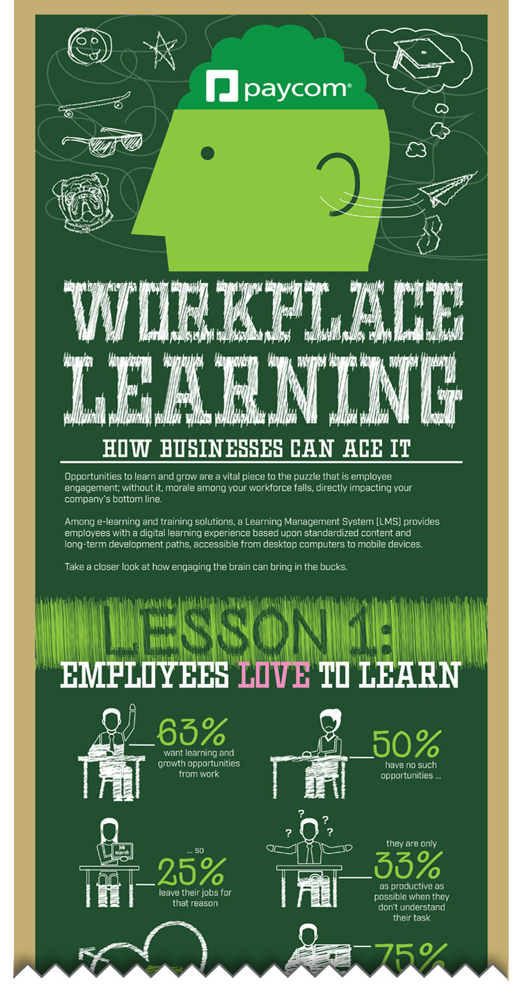 workplace Learning Infographic